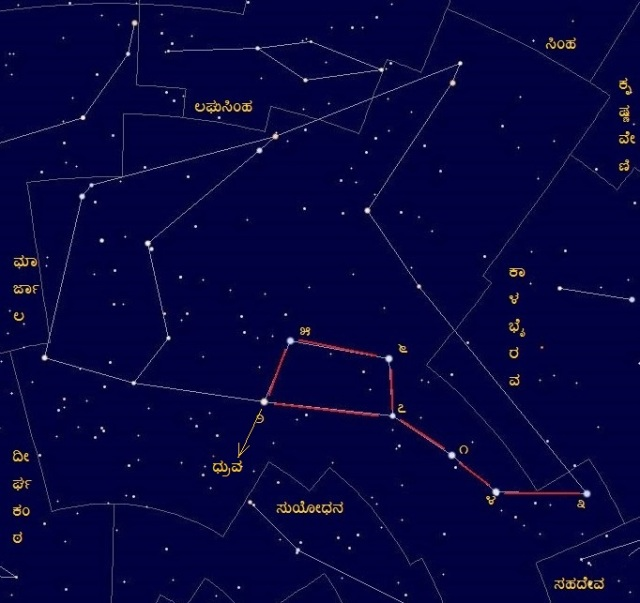 Feb. 5 - Ursa Major