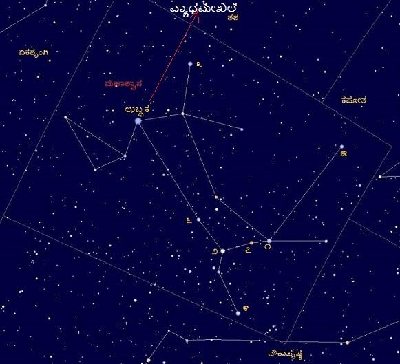 Jan 12 - Canis Major