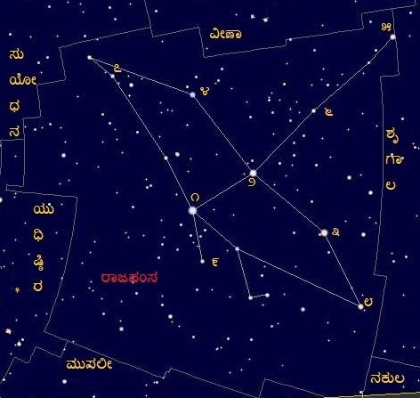 7 July  1 Cygnus