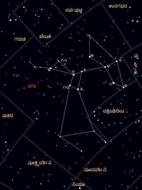 8 August 2 Sagittarius